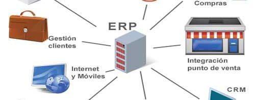 ERP concepto